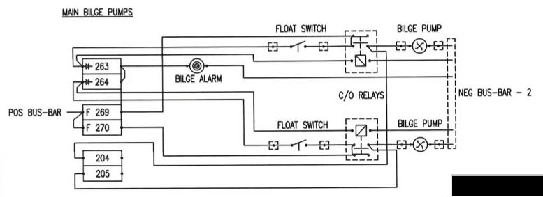 SV LUX: L40 Bilge Pump Wiring and Indicator Enhancement