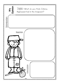 Clever Classroom: Johnny Appleseed Opinion Writing Broken Down