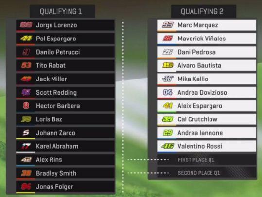 Kualifikasi MotoGP