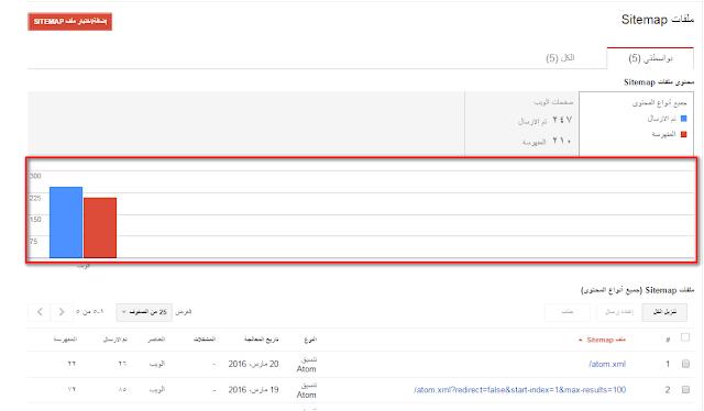 اضافة خريطة الموقع لبلوجر ملفات sitemap