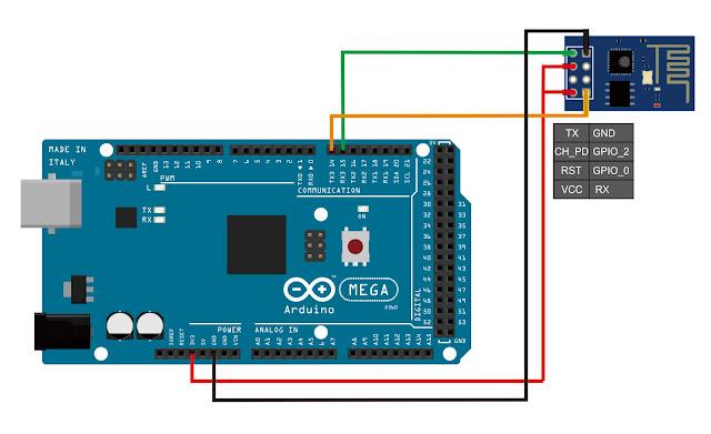 Tutorial Arduino-ESP8266