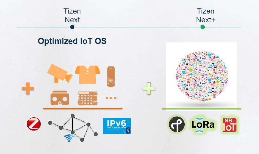 Source code Tizen 4 0 M2 dirilis, Samsung bersiap ke Tizen 5 0