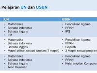 Penting ! Persiapan UN dan USBN Tahun Ini