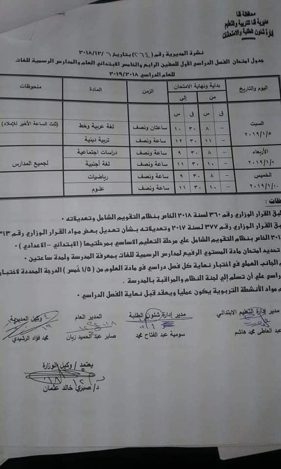 جدول امتحانات محافظة قنا 2019 نصف العام