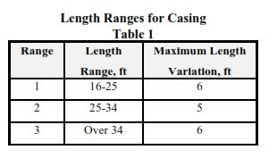 casing pipes specifications length ranges