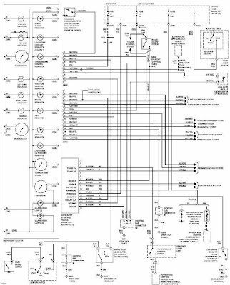Ford Contour 1997 Instrument Cluster Wiring Diagram | All about Wiring Diagrams