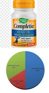 pareri forumuri Completia Diabetic vitamine pentru diabetici