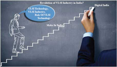 Role Of VLSI Industry In India For Digital Revolution