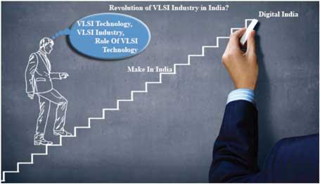 डिजिटल क्रांति के लिए भारत में VLSI उद्योग की भूमिका: चंदन कुमार द्विवेदी