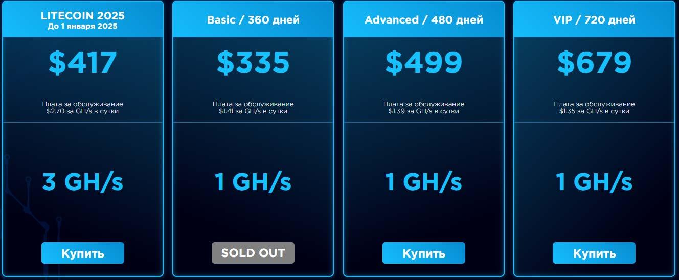 Инвестиционные планы Cryptouniverse 3