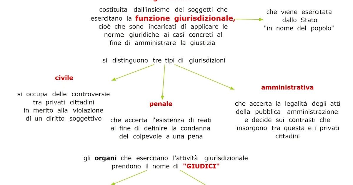 Paradiso delle mappe la magistratura - Diversi tipi di figa ...