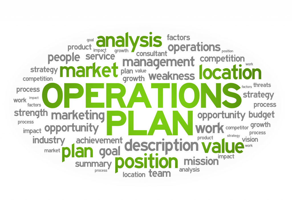 operational details for business plan