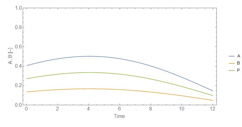 Image Result For Ps Data Transfer