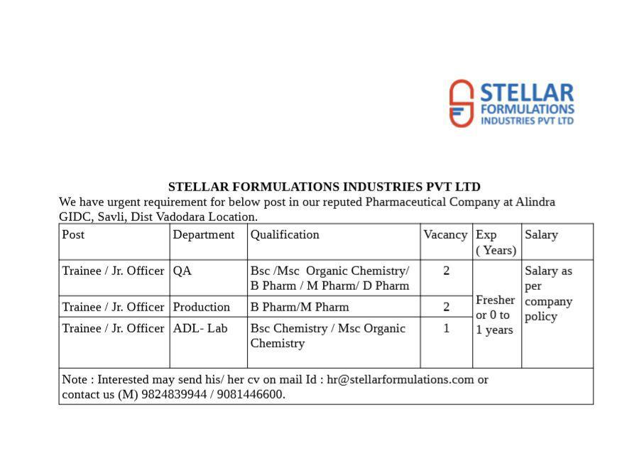 Below Opening in Stellar Formulation | PHARMA JOBS