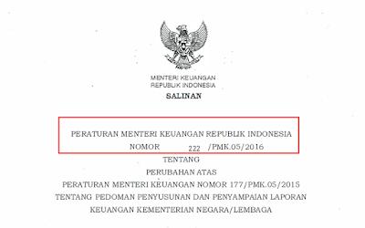 Peraturan menkeu nomor 244/pmk.03/2008