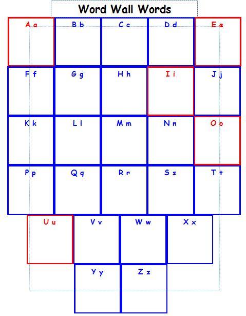 Word wall chart also jennifer   teaching tools writer notebooks rh jennifersteachingtoolsspot