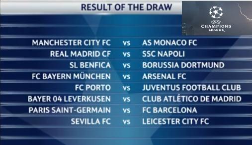 Keputusan Undian UEFA Champions League Pusingan 16 2016/ 2017
