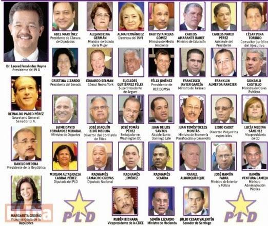 Resultado de imagen para foto comité político pld