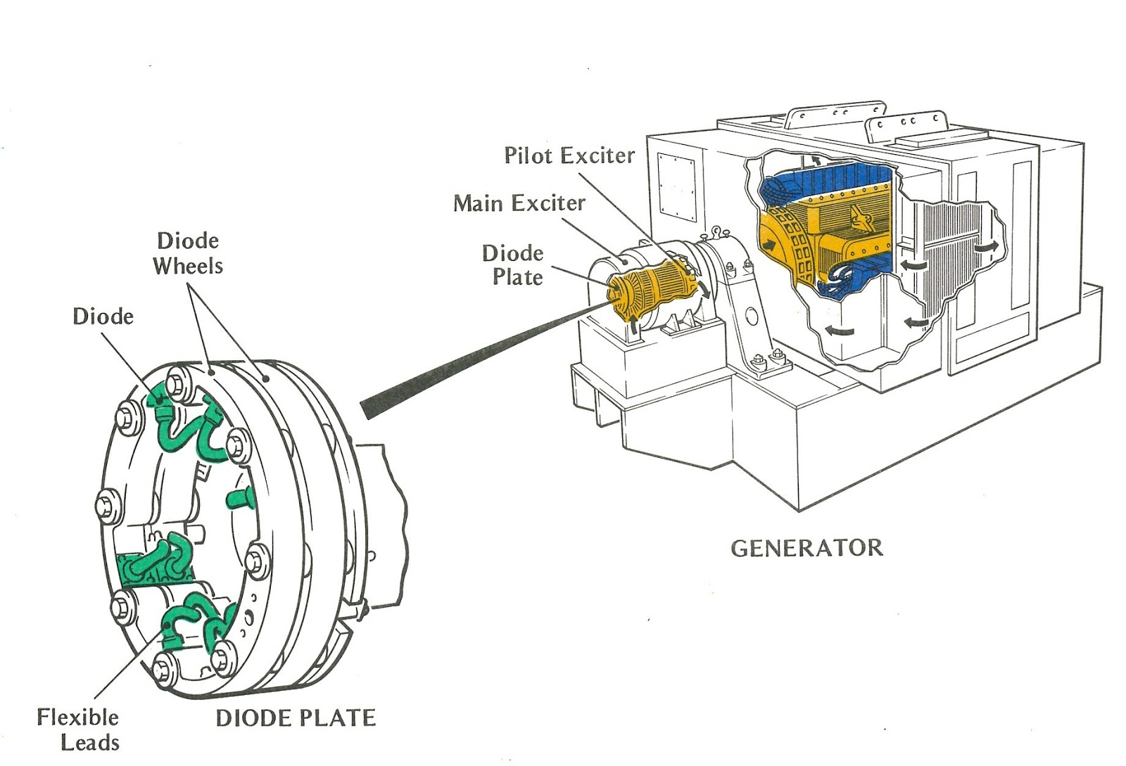 Diode Wiring Diagram Stove Plug Engineering Photos Videos And Articels Search