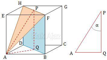 Sudut antara bidang AFH dan bidang BDHF dalam kubus ABCD.EFGH