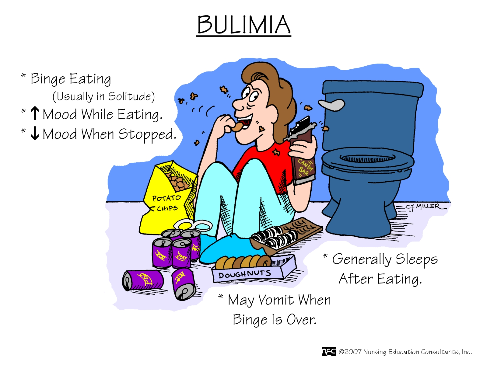 Dating a Bulimic Overcoming the Challenges of Being with a Bulimic