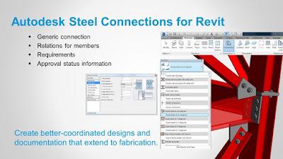 Autodesk Steel Connections for Revit 2017