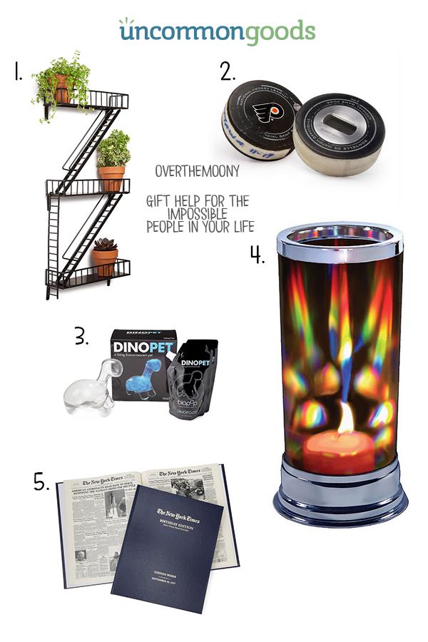 Christmas gift help