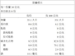 monkiland 魚油軟糖 魚油 omega-3 DHA EPA 卵磷脂