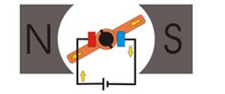 rangkaian motor listrik