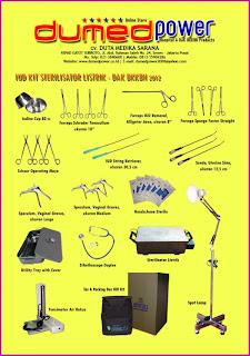 IUD Kit