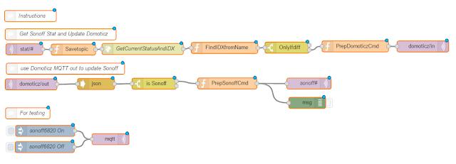 Sonoff MQTT integration - Domoticz
