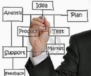 6 Faktor Penting Sebelum Memulai Berwirausaha