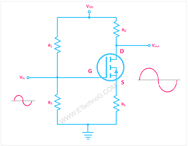 amplifier circuit usinf MOSFET