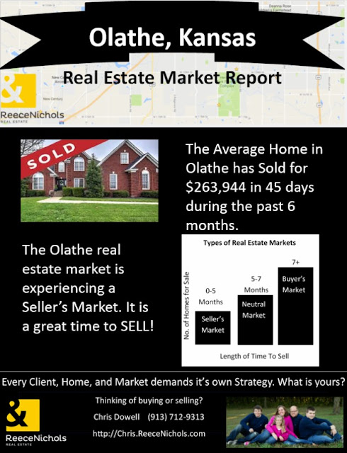 Olathe, Olathe KS, Olathe Kansas, homes for sale in Olathe KS, houses for sale Olathe KS