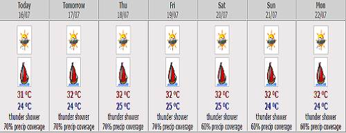 Trat_Thailand_weather_forecast