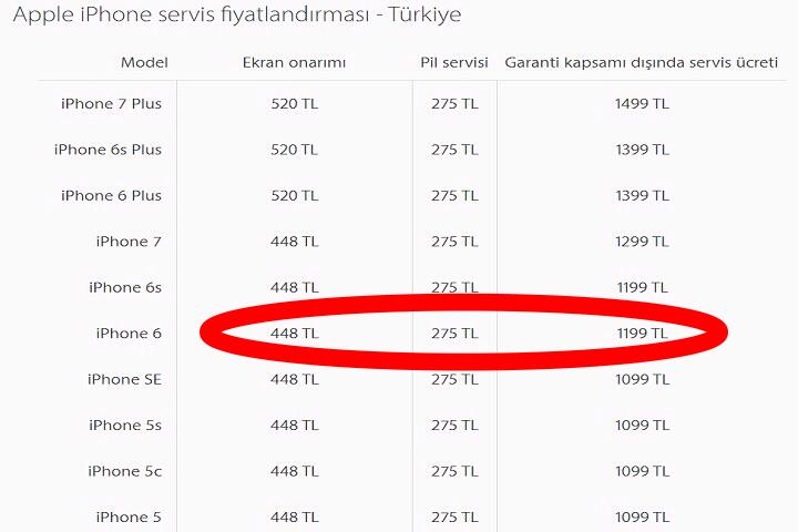 Apple Store ekran onarım fiyatları