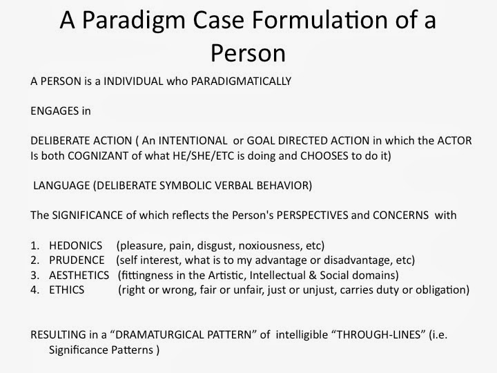 Case formulation essay for Case formulation template