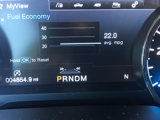 Fuel economy reading of 2018 Ford F-150 4X4 SuperCrew Power Stroke Diesel