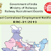 RRB Railway Group D 2019 Notification RRC-01/2019 PDF Download ( One Lakh + 103769 Vacancy)