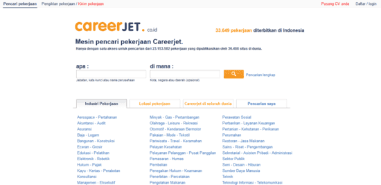 CareerJet.co.id