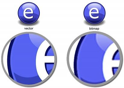 Image result for Pengertian dan Ciri ciri Citra Vektor Atau Pengolah Gambar Vektor