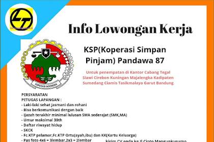 Gaji 3,6 juta Lowongan Kerja Tasikmalaya KSP Pandawa 87