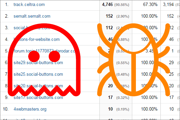 Fixing Spam Referrals and Ghost Sessions within Google ...