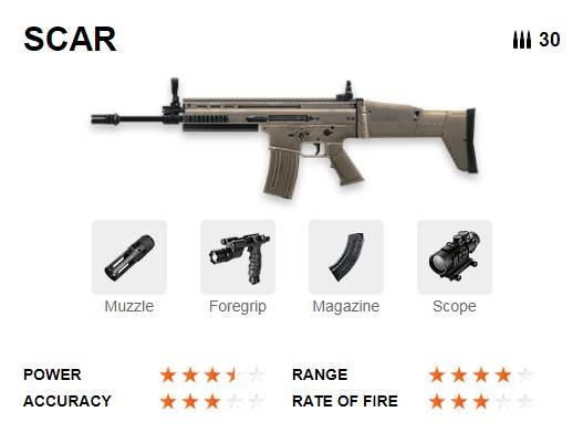 Rekomendasi Senjata Untuk Menang dalam Free Fire
