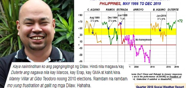 Ex-DLSU prof shares brilliant explanation why Pres. Duterte remain as popular compared to PNoy, Erap, GMA et al towards the end of their terms | PTN