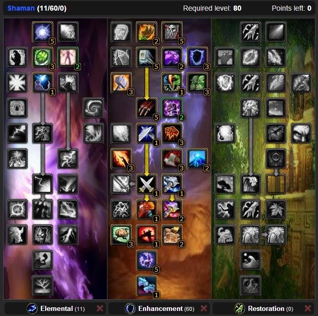 Restoration shaman 7. 3 arena guide high detail tips macros.