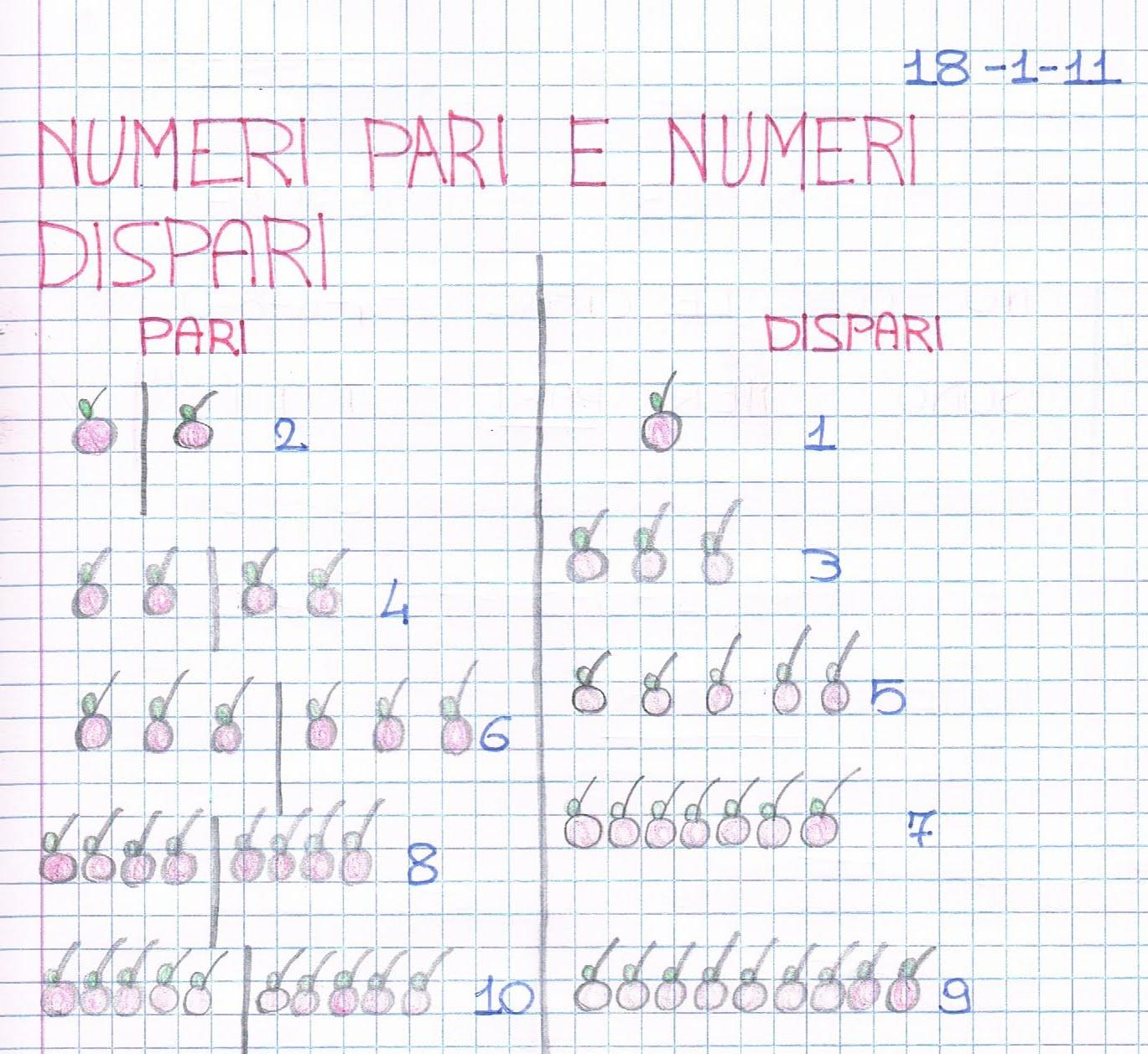 sale retailer 246a8 d2d12 Numeri pari e numeri dispari