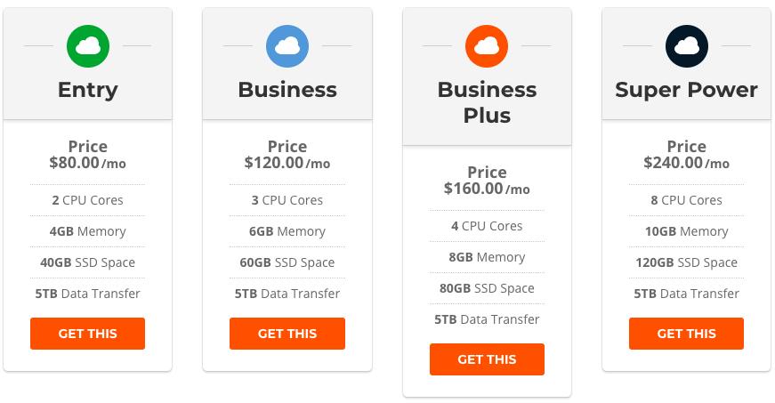 siteground cloud hosting,siteground cloud hosting plans