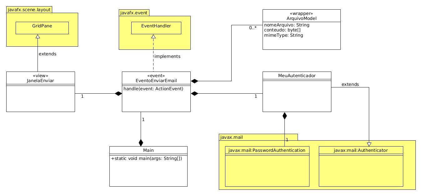 FinalException: Cliente de Email com JavaFX