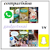Snap chat Stories vs Whatsapp Stories Which is Best